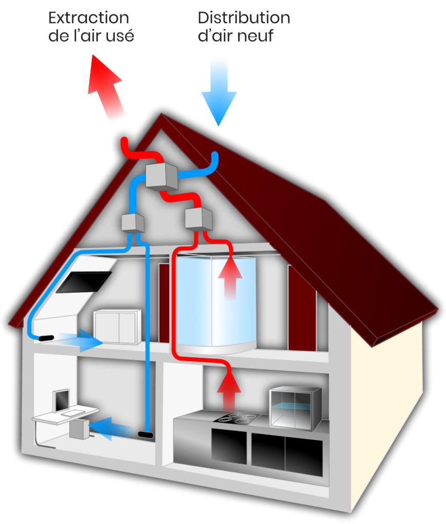 Ventilation schema scaled